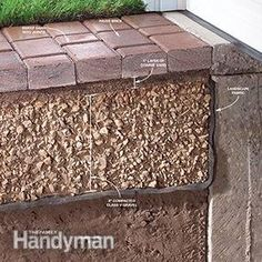 How To Fix A Sinking Driveway Home Improvements Home