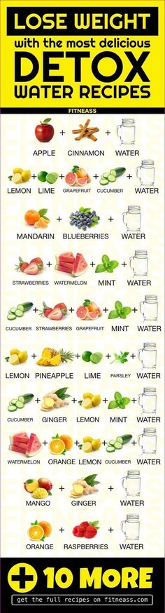 Infused water ides
