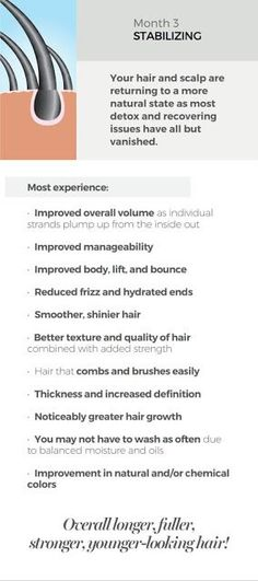 "When you first begin using Monat natural products, depending upon the build up and toxins Monat will go to work and begin battling you may find yourself going thru a ""detox"" period for 1-3 months or so! This is what will begin to show/happen in the Stabilizing phase of detox!"