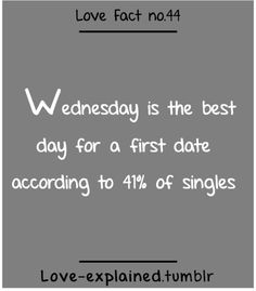 My question: how would 41% of SINGLE people know the best day for a first date? Not trying to be rude, this is really my question!