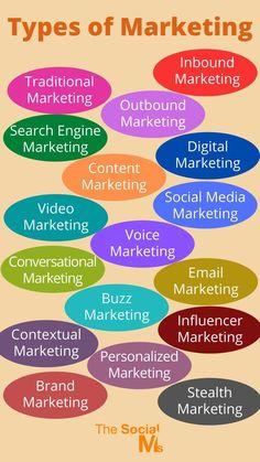 Digital Marketing Strategist, Influencer Marketing, Email Marketing, Content Marketing, Social Media Marketing, Relationship Marketing, Social Media Training, Search Engine Marketing, Business Inspiration