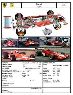 1973 Ferrari 312 B3