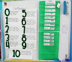 This space on my whiteboard contains a number-writing poem I borrowed from Debbie Diller's Math Work Stations book (*love*) and our math vocabulary terms.  Let me just tell you, that poem has really helped my kiddos remember how to write their numbers!  A parent even commented that her little girl was saying it while she was doing her homework.