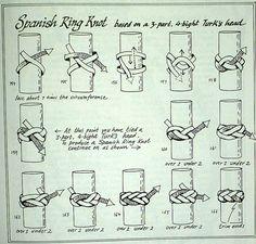 Paracord Knots, Rope Knots, Macrame Knots, Micro Macrame, Scout Knots, Flax Weaving, Decorative Knots, Lace Weave, Nautical Knots