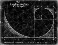 The Fibonacci Spiral - The Golden Section Rectangle. Sacred Geometry