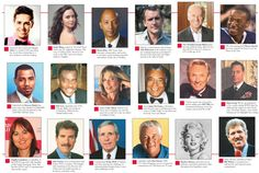 Download a PDF of this brochure Check out Celebrity Corner for in-depth articles on famous people who stutter Stuttering Foundation Spokesmen: What Are They Up to Now? &
