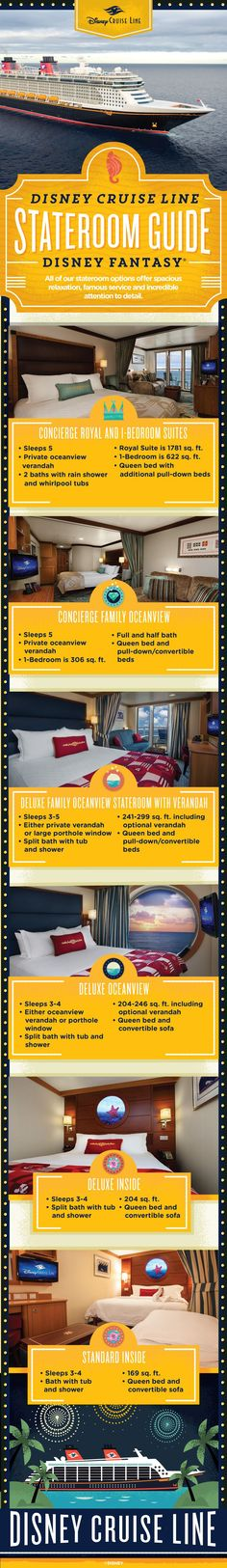 All Disney Cruise Line stateroom options offer spacious relaxation, famous Guest service and incredible attention to detail. Check out this handy guide to see which stateroom is best for your family onboard the Disney Fantasy then contact me for your free No Obligation quote today!