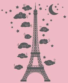 Chiffres et Tour Eiffel