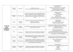 Plano Anual Educacao Infantil Educacao Infantil Educacao