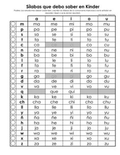 Spanish Syllables from Claudia Alonso on TeachersNotebook.com -  (1 page)  - One page Spanish Syllables.