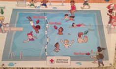 Red Cross Apologizes For 'Super Racist' Pool Safety Poster. They are apparently oblivious to those 'Animal House' spring break college parties, etc.