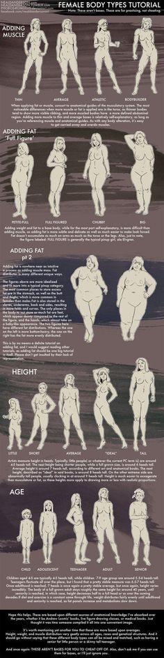Female girl body shape