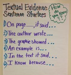 Common Core is all about evidence!!  Standard One for all grades is all about showing the evidence!!  This is a great Anchor Chart for Textual Evidence Sentence Starters by fay.m.sandoval