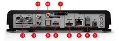 Installazione Decoder TIMvision | TIM