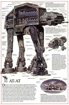 Star Wars AT-AT #cutaway