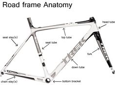 Basic Bicycle Anatomy 101 - Frame - Trek Store South Carolina and The Great Escape in Greenville, Spartanburg, and Anderson, SC
