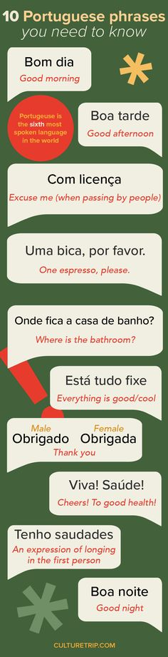 10 Essential Portuguese Phrases You Need To Know Before Visiting Portugal