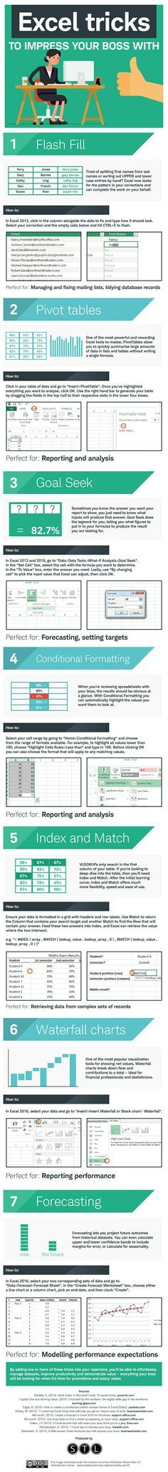 Handy Excel Tricks That'll Impress Your Boss [Infographic] These lesser-known excel tricks are sure to impress your boss!These lesser-known excel tricks are sure to impress your boss! Microsoft Excel, Microsoft Office, Microsoft Windows, Microsoft Hotmail, Computer Help, Computer Programming, Computer Tips, Lerntyp Test, Excel Tips