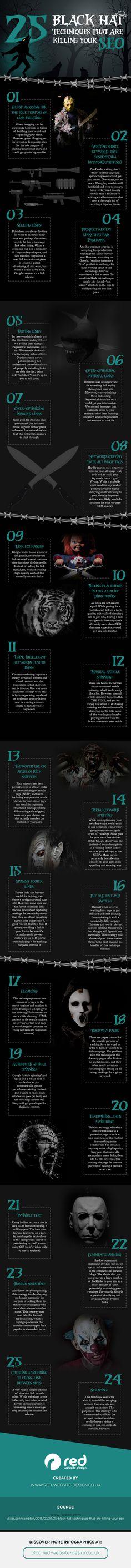25 técnicas Black Hat #SEO que matan tu web