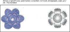 PATRONES - CROCHET - GANCHILLO - GRAFICOS: GRANNY , CIRCULOS TEJIDOS A GANCHILLO