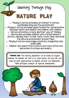 All EYLF Resources :: Nature Play EYLF Resource