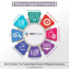 Partner with SDLC Infotech to build a strong online presence through custom software, websites, mobile apps & digital marketing campaigns. _______________________________ #digitalmarketing #sdlcinfotech #digitalmarketingcompanyinindia #webdevelopmentservicesinindia #crmdevelopmentcompanyinindia #offshorecrmdevelopmentagencyinindia #mobileappdevelopmentcompanyinindia Iphone App Development, Software Development, Innovation Strategy, Seo Consultant, Seo Optimization, Promote Your Business, Mobile App, Digital Marketing, Web Design