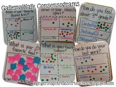 First Week of School Activities- the consensogram data could even be used for a graphing activity