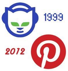 I think everyone who uses Pinterest should read this! I also suggest you read this blog that shows you exactly what you agreed to when you joined Pinterest. http://ddkportraits.com/2012/02/why-i-tearfully-deleted-my-pinterest-inspiration-boards/