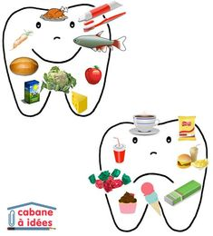 Dental Activities for Kids - Todo Sobre La Salud Bucal 2020 Healthy Food Activities For Preschool, Preschool Education, Montessori Activities, Preschool Activities, Kids Health, Dental Health, Dentist Clipart, French Teaching Resources, Coconut Oil For Teeth