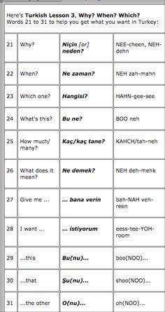 Turkish question words