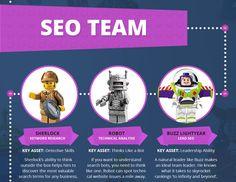 The Ultimate LEGO Digital Agency