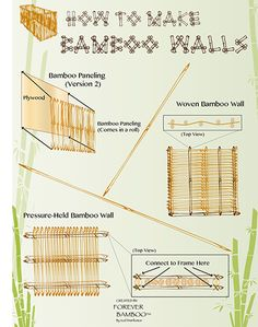 Bamboo wall Garden - How To Make Bamboo Walls. Bamboo Roof, Bamboo Panels, Bamboo House, Bamboo Wall, Bamboo Fence, Bamboo Architecture, Amazing Architecture, Bushcraft, Bamboo Building