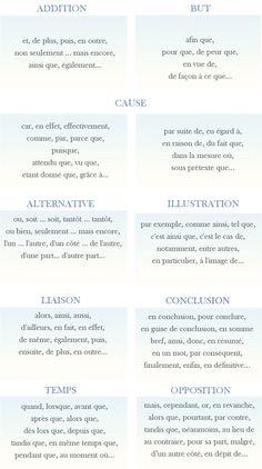 Liste des mots de liaison couramment employés en français - learn French,francais,connecteurs,logiques,mots,liaison