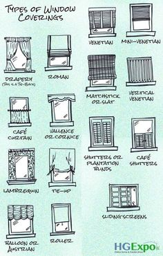 Types of window coverings reference sheet on Hello Lovely Studio