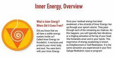 Sahaja Yoga Meditation, Self Realization, Spiritual Gifts, Awakening, Did You Know, Chakra, Knowing You, Spirituality, Things To Come