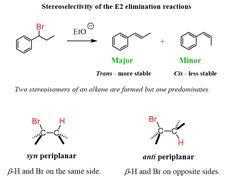 Stereoselectivity E2 Reactions In 2020 Organic Chemistry Physics Formulas Science And Nature