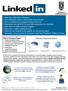 Infographic: Up-to-date information about LinkedIn; created by Branigan Communications; Interest Groups, October 2013, December, Dating, Social Media, Infographics, Quotes, Infographic, Social Networks