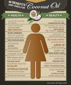 Coconut Oil Uses - Coconut Oil Uses for Beauty and Health (with Infographic!) 9 Reasons to Use Coconut Oil Daily Coconut Oil Will Set You Free — and Improve Your Health!Coconut Oil Fuels Your Metabolism! Health Remedies, Home Remedies, Natural Remedies, Think Food, Benefits Of Coconut Oil, Coconut Oil Uses For Skin, Cooking With Coconut Oil, Cooking Oil, Homemade Cosmetics