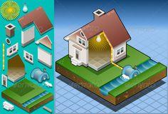 수력 발전소 - 건물 개체에 의해 구동되는 아이소 메트릭 하우스