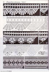 Résultat d'images pour filet crochet edging