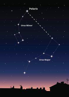 These are the constellations of Arcas and Callisto, who were turned into stars to protect the son from killing his mother in the form of a bear. Astronomy Facts, Astronomy Science, Space And Astronomy, Astronomy Pictures, Cosmos, Polaris Star, Ursa Major, Space Facts, Star Constellations