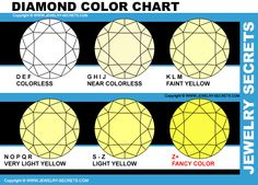 ► ► Does Diamond Color Really Matter? Find out...