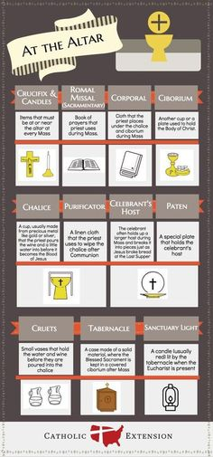 EXCELLENT diagram of Mass items at the altar What is a ciborium? Discover the different items used at the altar during Mass in this infographic! This Catholic teaching tool is perfect for catechism classes, religious education, RCIA, bible study and more! Catholic Religious Education, Catholic School, Catholic Prayers, Catholic Traditions, Catholic Catechism, Catholic Confirmation, Catholic Theology, Catholic Bible, Catholic Crafts