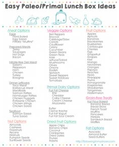 easy paleo lunch ideas
