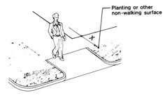 Where the curb ramp is completely contained within a planting strip or other non-walking surface, so that pedestrians would not normally cross the sides, the curb ramp sides can have steep sides including vertical returned curbs.
