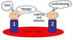 Honest, Open Communication