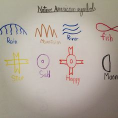 Native American symbols from Earthschooling curriculum. Grade 4 Waldorf Homeschooling, Native Americans Block. www.syrendell.com