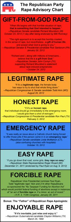 "The Republican Rape Advisory Chart   Controversial GOP statements on rape in easy-to-grasp color-coded categories: from ""Gift-from-God-rape"" to ""Honest rape"" etc..."