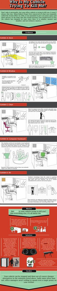 Weird Ways Your Cubicle Is Actually Killing You (INFOGRAPHIC)