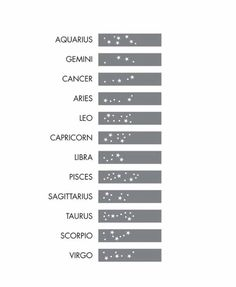 Zodiac sign constellations for tattoos